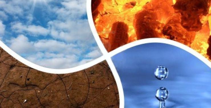 La identidad y los cuatro elementos