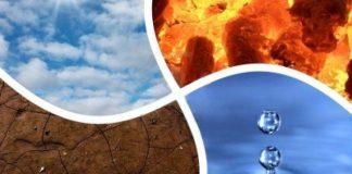 Biodanza - La identidad y los cuatro elementos